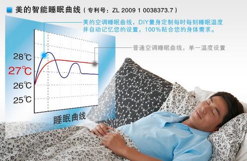 """美的高能星空调的""""智能睡眠""""功能"""
