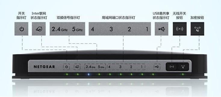 内置天线的无线路由器