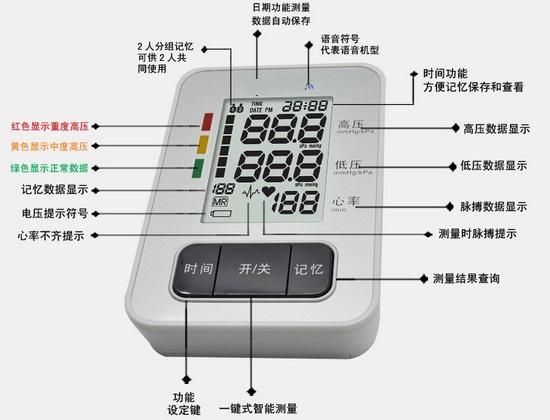如何选购电子血压计(一)