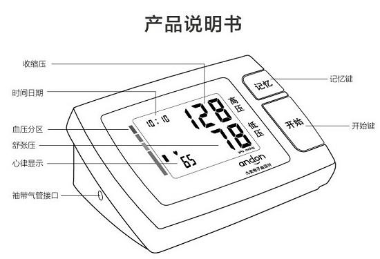 如何选购电子血压计(二)