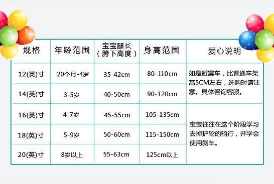 儿童自行车尺寸对照表