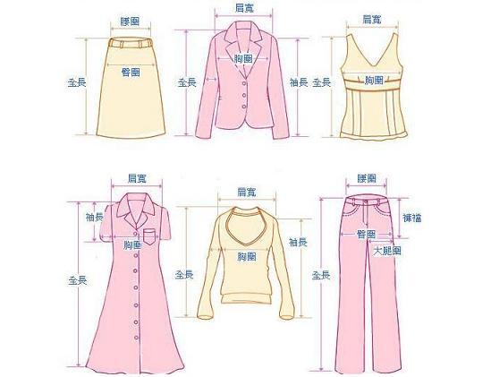 如何在网上购买服装