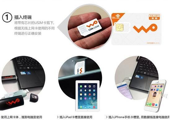 中国联通3G上网卡