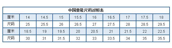 米高儿童轮滑鞋通常有三种型号,小号(s号),中号(m号)和大号(l号),这