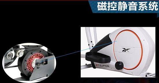 椭圆机的磁控系统