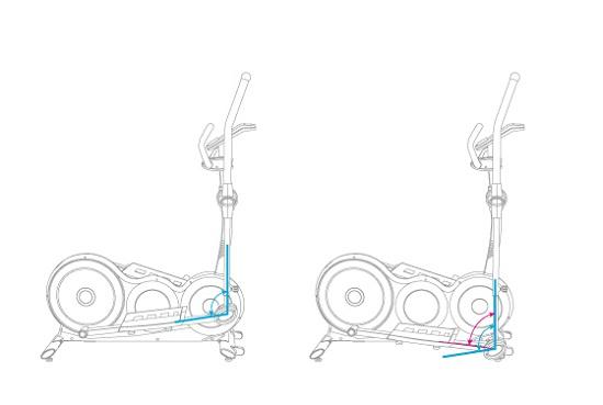 关于椭圆机的阻力控制系统