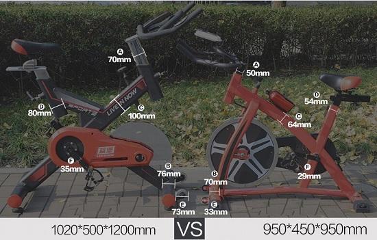 外观相似但尺寸和重量却差很多的两款产品