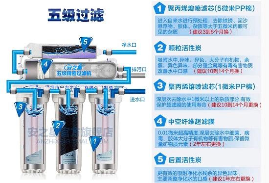 家用超滤膜净水器