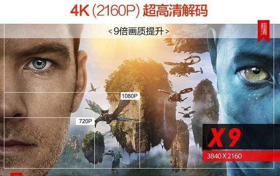 英菲克I9网络机顶盒可支持4K高清显示