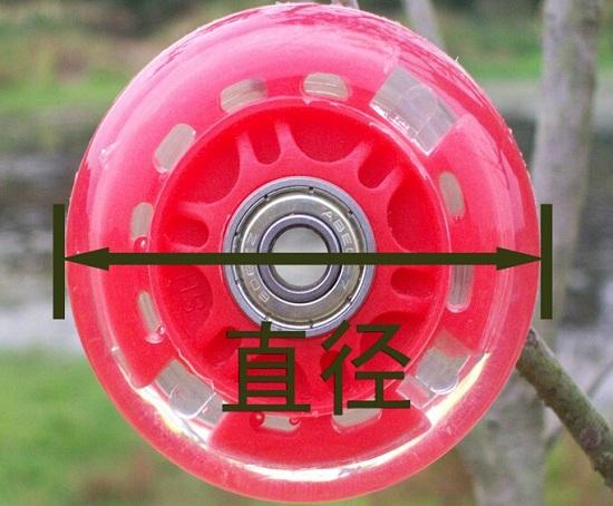 薄而小的塑料轮