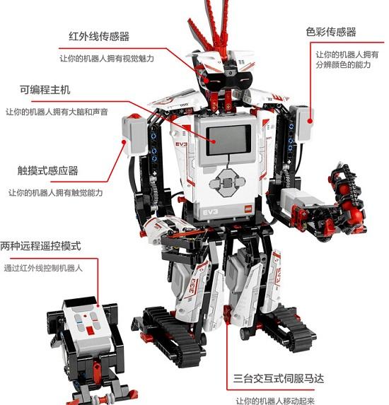 乐高机器人