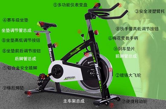 健身单车-舒华