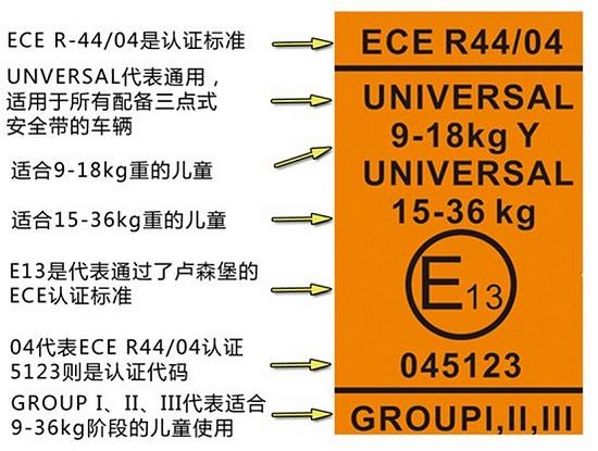 欧洲的ECE R44/04认证