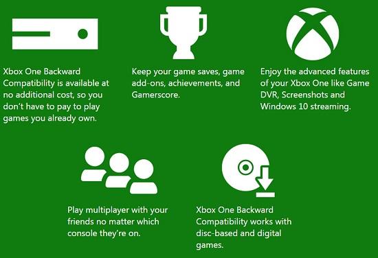 微软宣布xbox one主机可以向下兼容xBox360游戏