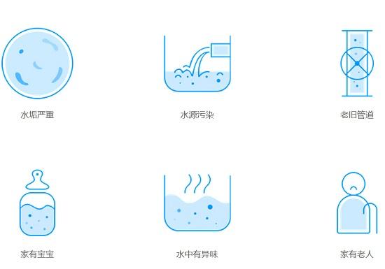 智能净水器的个性化需求