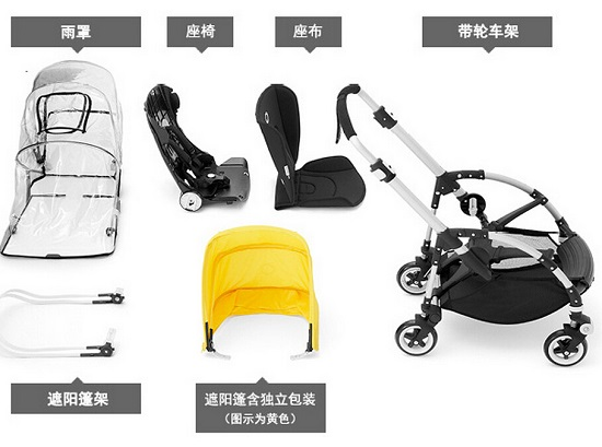 婴儿推车选购要点
