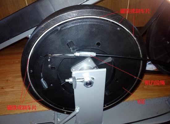 椭圆机的磁控飞轮