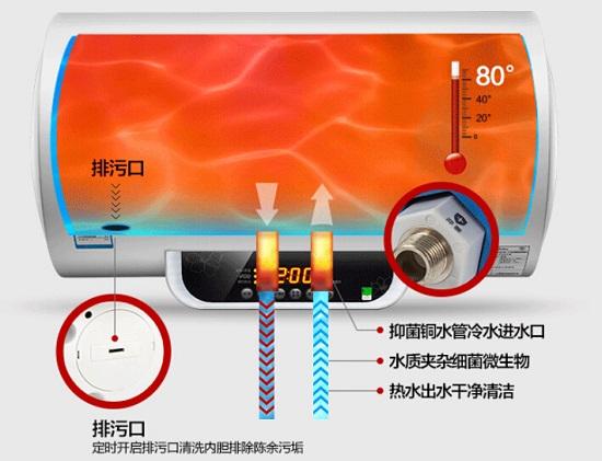电热水器和燃气热水器哪个更好