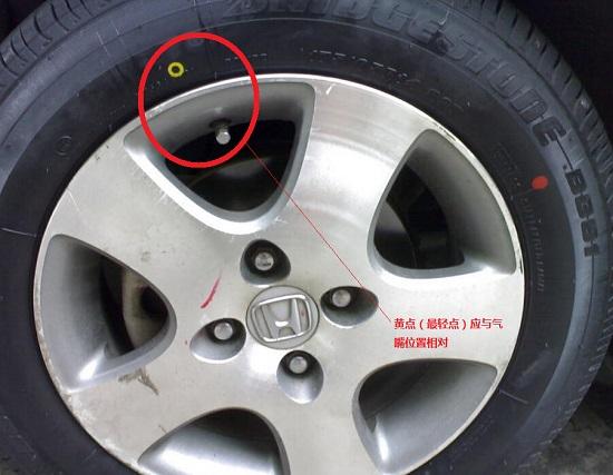 轮胎的最轻点与气嘴位置