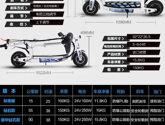 不同配置的电动滑板车