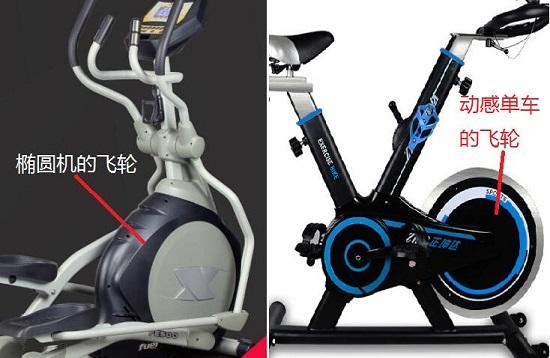 椭圆机和动感单车的飞轮