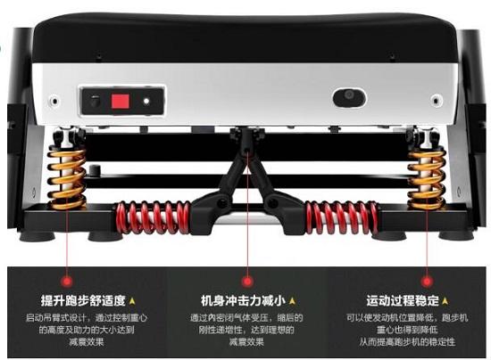 跑步机的减震系统