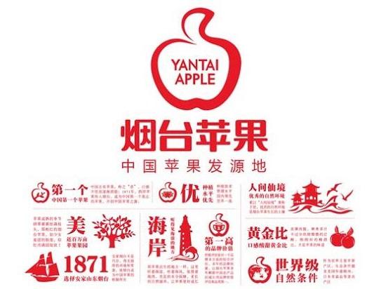 烟台苹果品牌