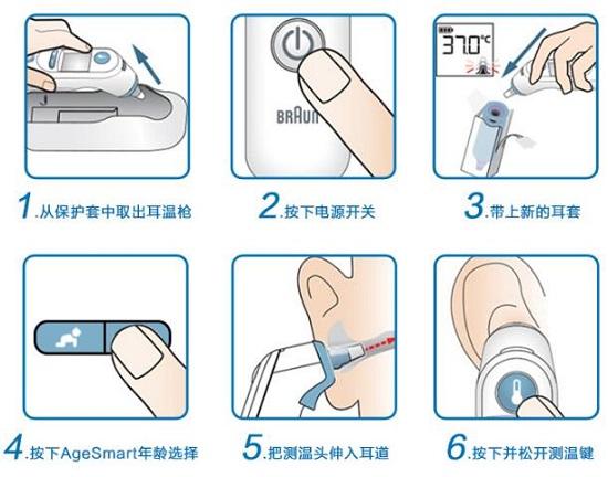 耳式电子体温计的使用方法