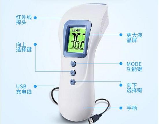 额式电子体温计