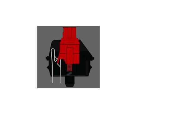 红轴内部结构