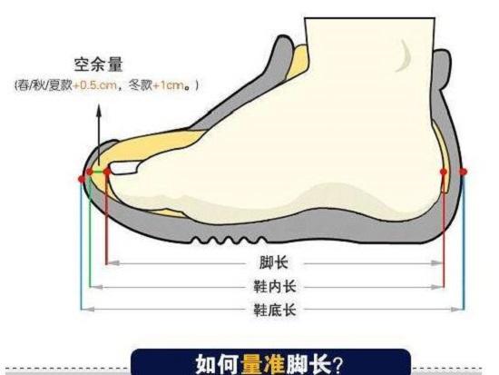 如何测量脚长