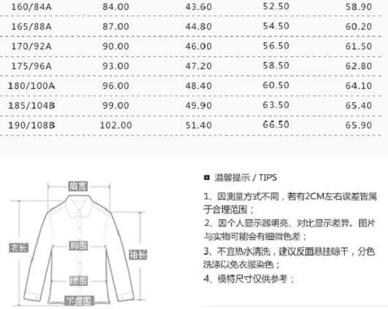 网上买衣服需要注意什么? 如何避免买到假货?|网上|衣服-知识百科-川北在线-川北全搜索