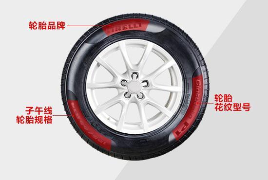 轮胎的标识介绍