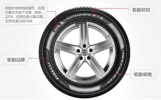 如何辨别翻新轮胎