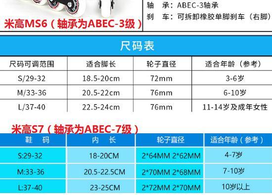 米高MS6(上)与米高S7(下)