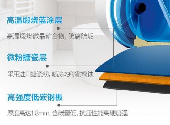 储水式电热水器内胆材料