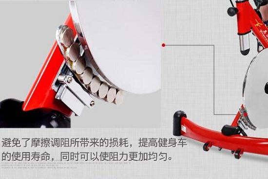 英尔健磁控动感单车磁控阻力结构