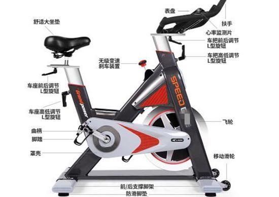 动感单车结构