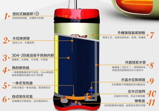 移动式电热水器的结构