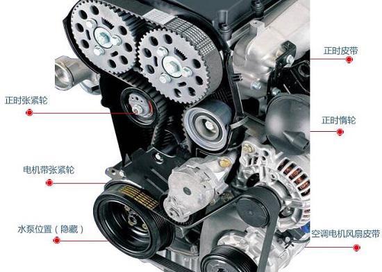 汽车发动机的正时皮带及相关装置
