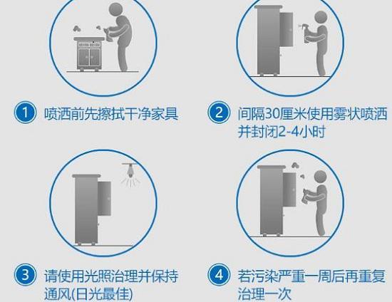 光触媒除甲醛喷雾剂一般使用方法