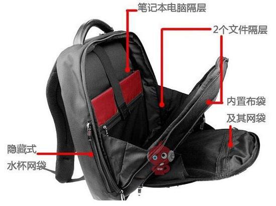新秀丽背包内部结构