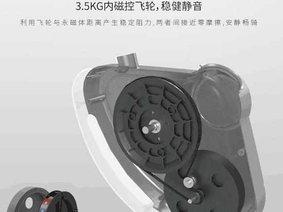 健身车磁控飞轮