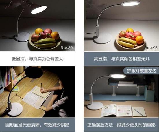 显色指数对照明的影响