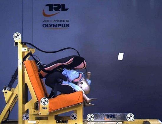 儿童安全座椅的碰撞测试