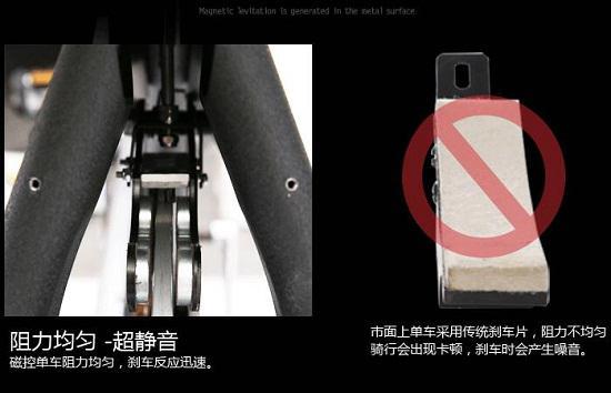 杰米奈动感单车的磁控形式