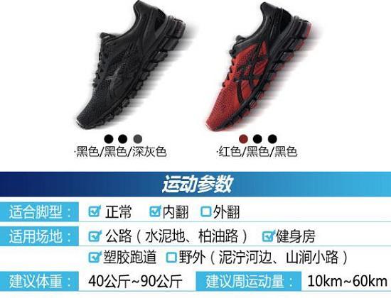 跑步鞋说明中关于适用脚型的标注