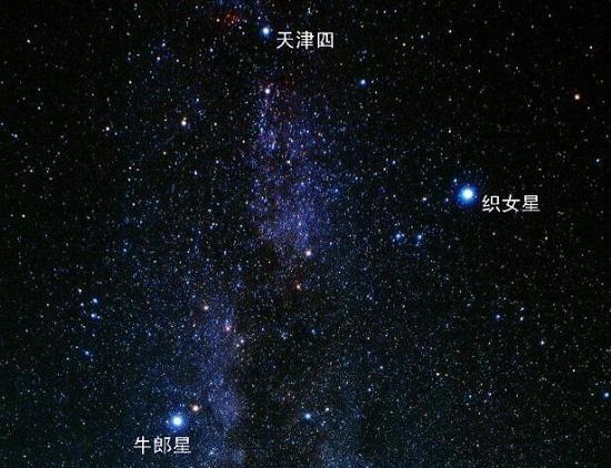 牛郎、织女星和银河系