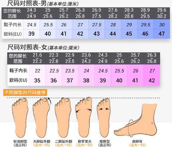 跑步鞋的尺码对照表
