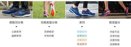 布鲁克斯跑步鞋的产品型号